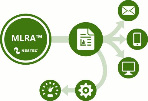 Raporty z produkcji w systemie MLRA